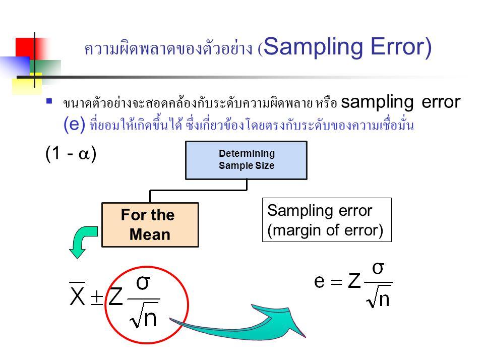 ความผิดพลาดของตัวอย่าง (Sampling Error)