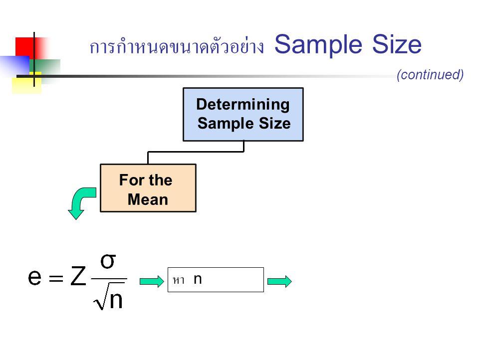 การกำหนดขนาดตัวอย่าง Sample Size