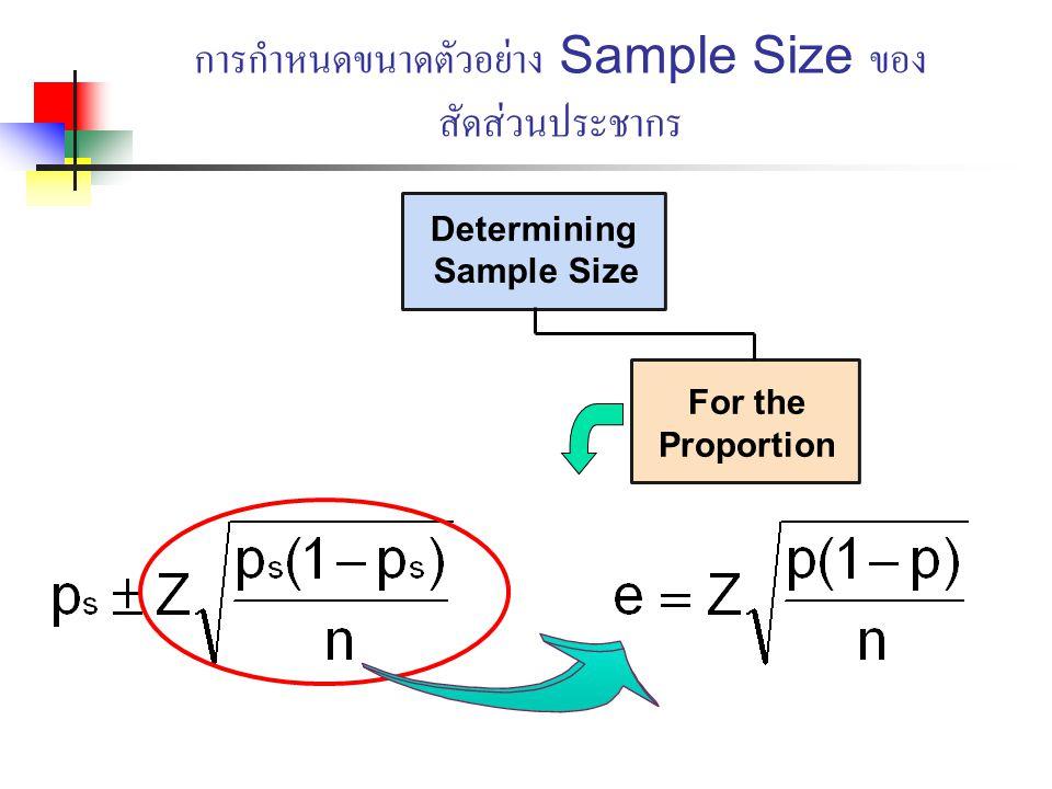การกำหนดขนาดตัวอย่าง Sample Size ของสัดส่วนประชากร