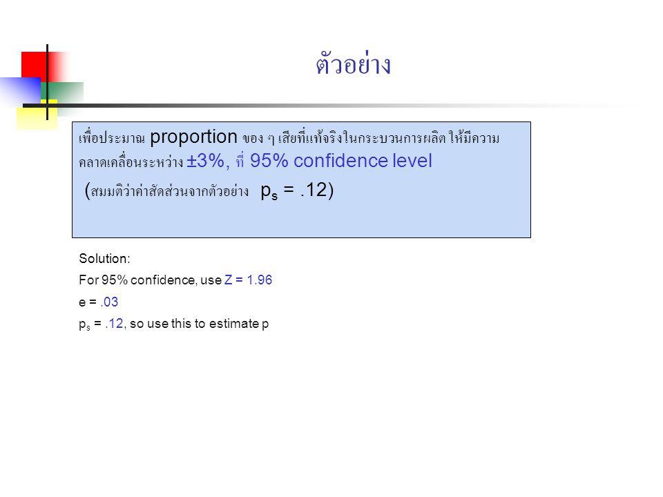 ตัวอย่าง เพื่อประมาณ proportion ของ ๆ เสียที่แท้จริงในกระบวนการผลิต ให้มีความคลาดเคลื่อนระหว่าง ±3%, ที่ 95% confidence level.