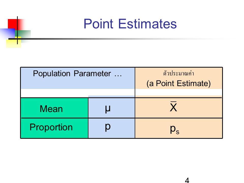 Population Parameter …