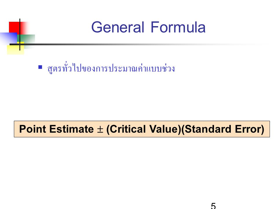 Point Estimate  (Critical Value)(Standard Error)
