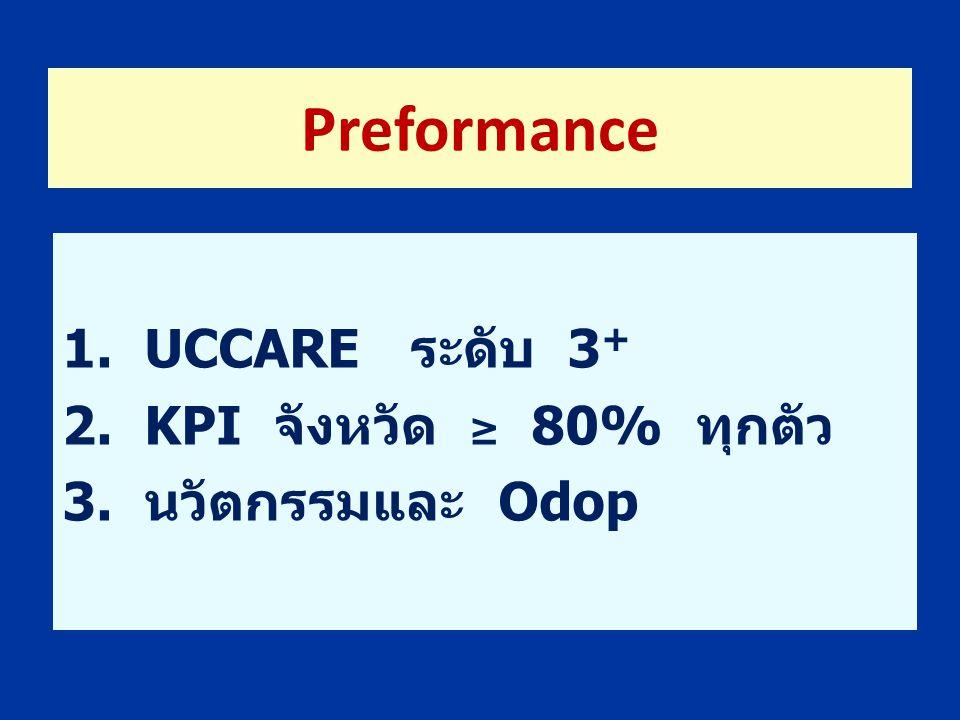 Preformance 1. UCCARE ระดับ 3+ 2. KPI จังหวัด ≥ 80% ทุกตัว