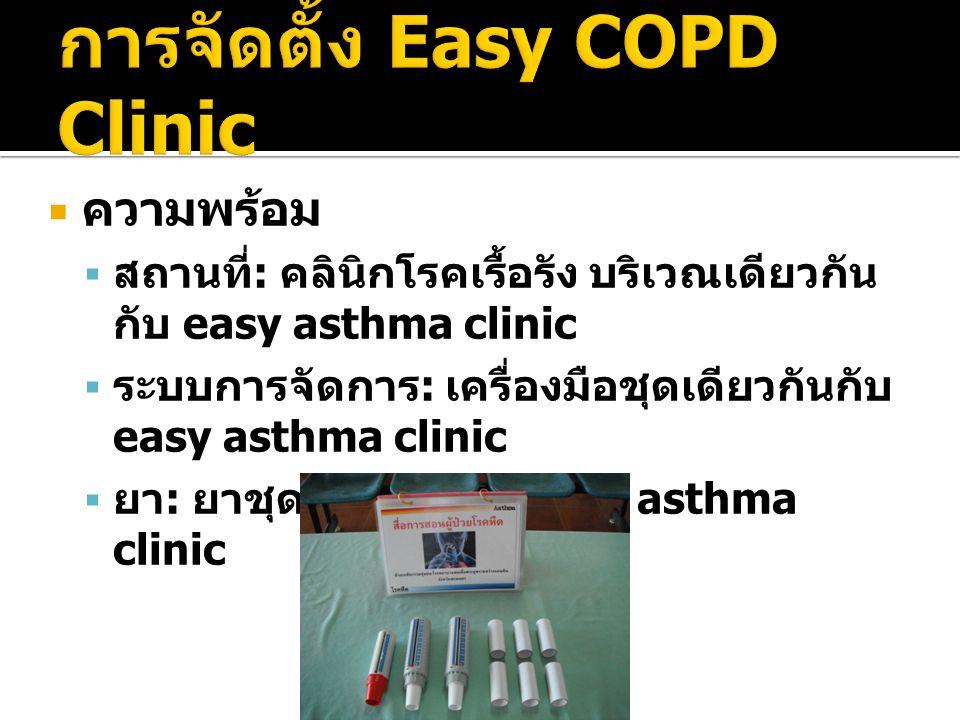 การจัดตั้ง Easy COPD Clinic