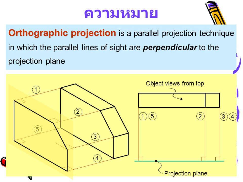 ความหมาย Orthographic projection is a parallel projection technique