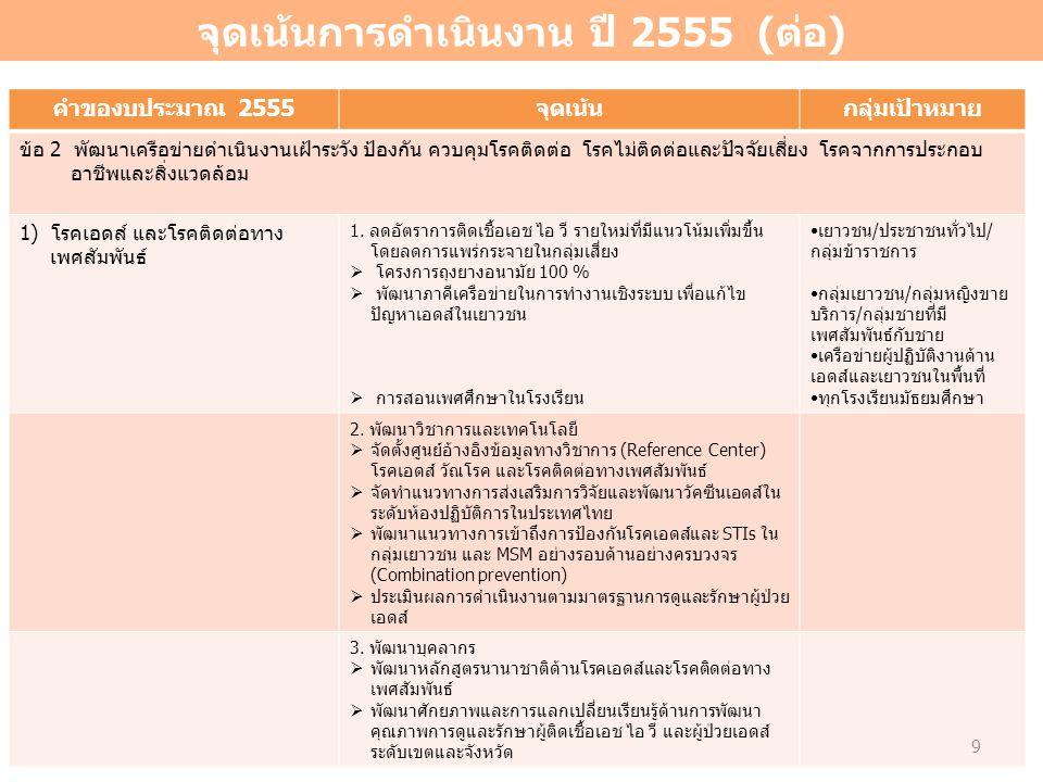จุดเน้นการดำเนินงาน ปี 2555 (ต่อ)