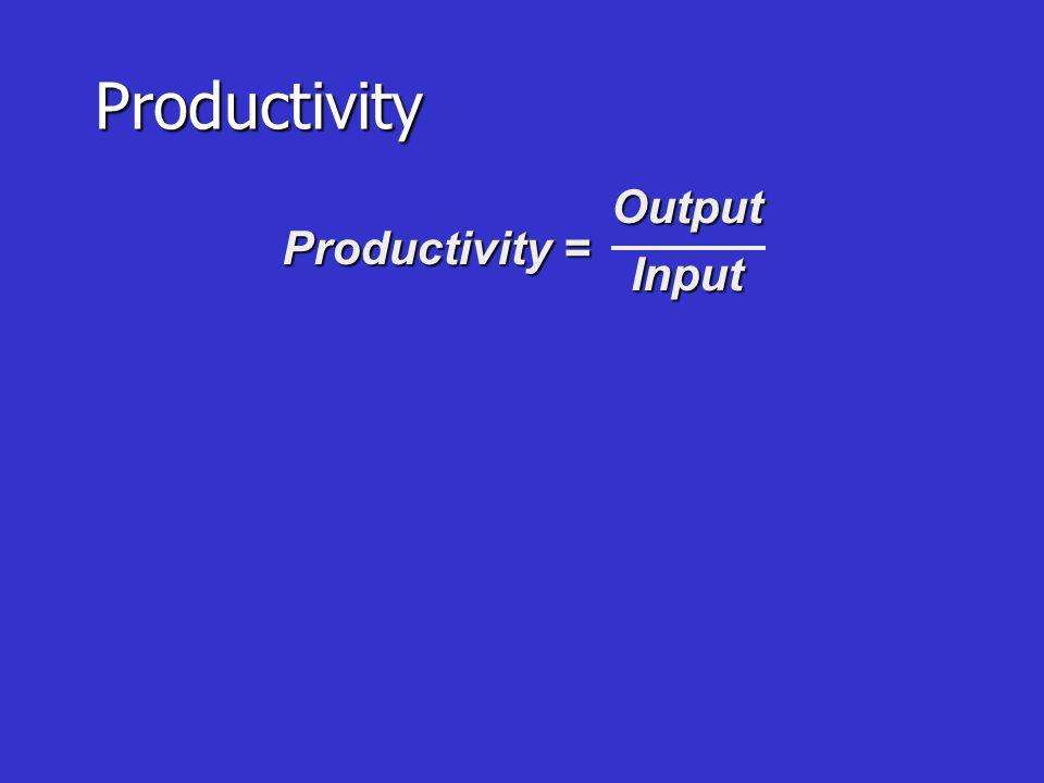 Productivity Productivity = Output Input