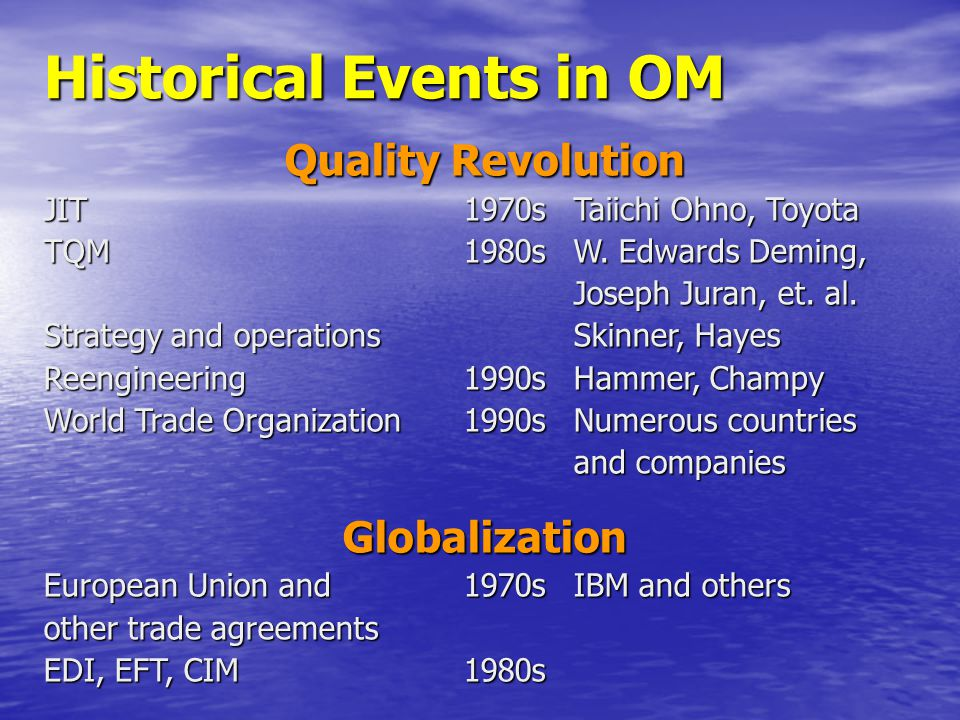 Historical Events in OM