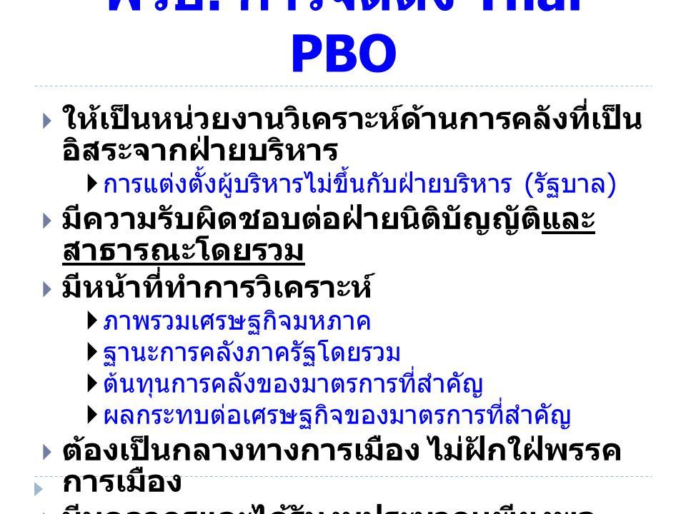 พรบ. การจัดตั้ง Thai PBO