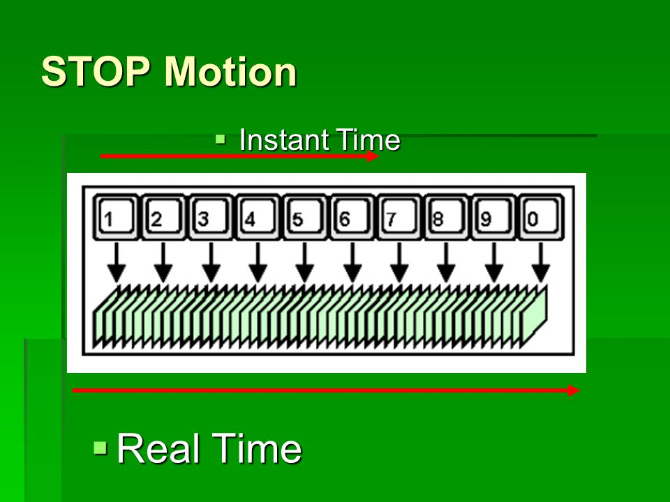 STOP Motion Instant Time Real Time