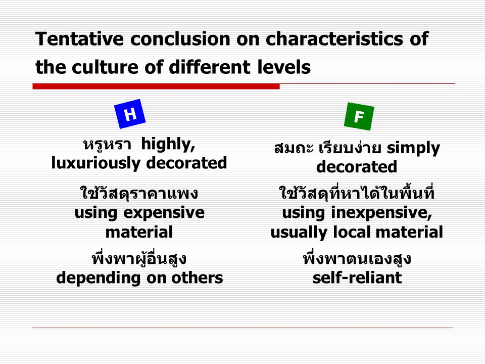Tentative conclusion on characteristics of the culture of different levels