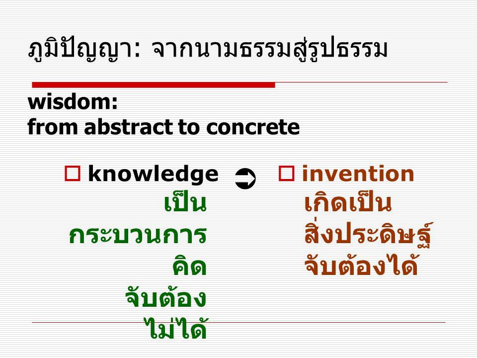 ภูมิปัญญา: จากนามธรรมสู่รูปธรรม wisdom: from abstract to concrete