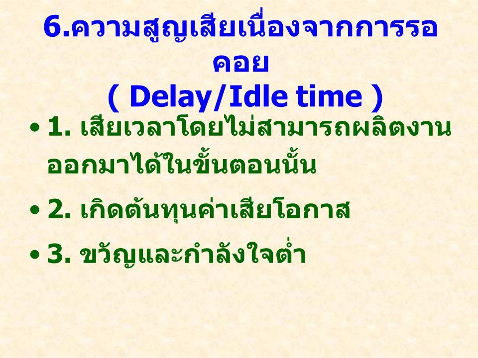 6.ความสูญเสียเนื่องจากการรอคอย ( Delay/Idle time )