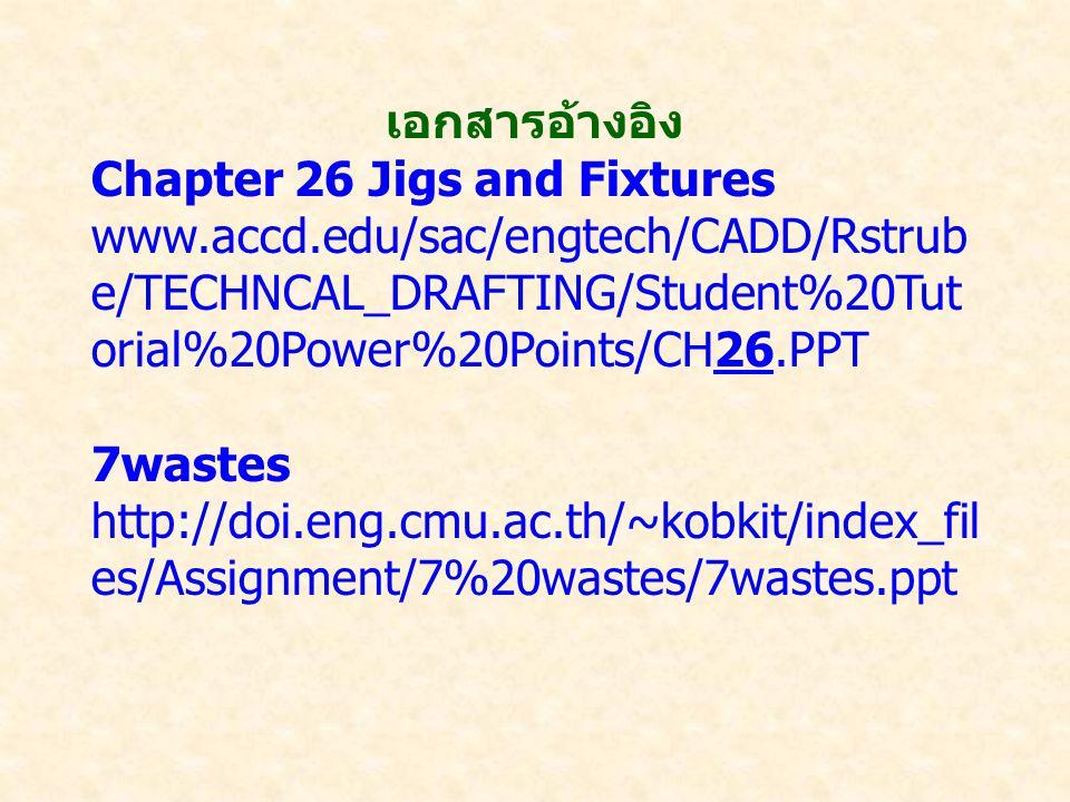 เอกสารอ้างอิง Chapter 26 Jigs and Fixtures. www.accd.edu/sac/engtech/CADD/Rstrube/TECHNCAL_DRAFTING/Student%20Tutorial%20Power%20Points/CH26.PPT.