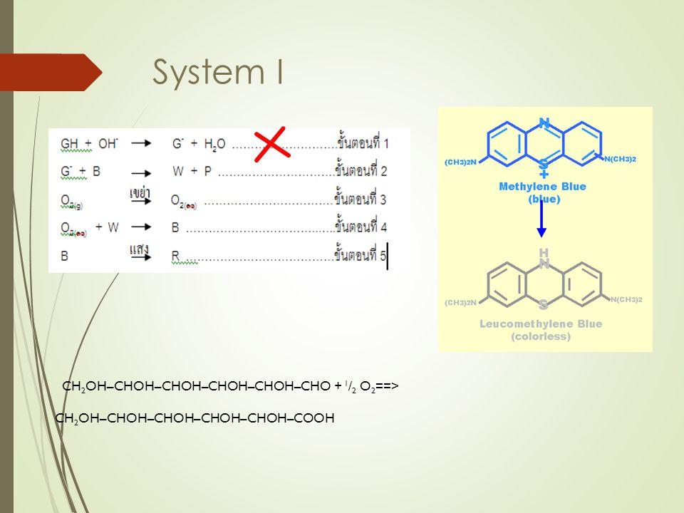 System I CH2OH–CHOH–CHOH–CHOH–CHOH–CHO + 1/2 O2==>