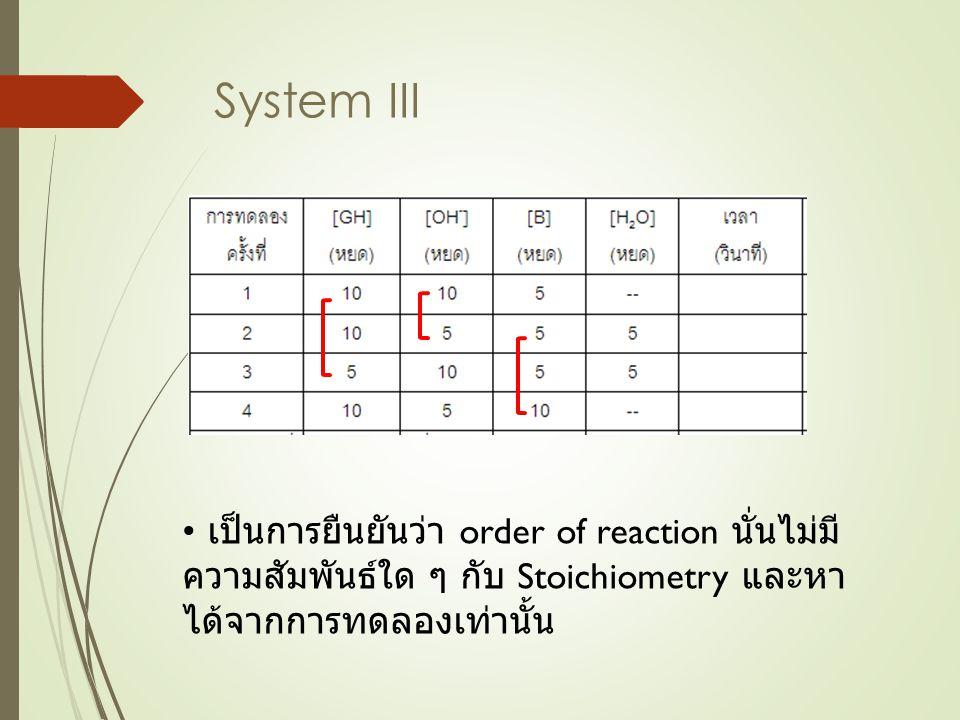 System III เป็นการยืนยันว่า order of reaction นั่นไม่มีความสัมพันธ์ใด ๆ กับ Stoichiometry และหาได้จากการทดลองเท่านั้น.
