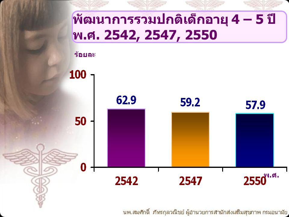 พัฒนาการรวมปกติเด็กอายุ 4 – 5 ปี พ.ศ. 2542, 2547, 2550