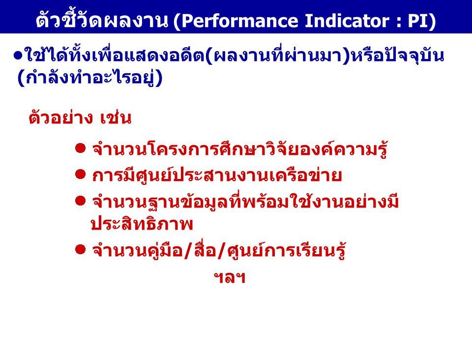 ตัวชี้วัดผลงาน (Performance Indicator : PI)