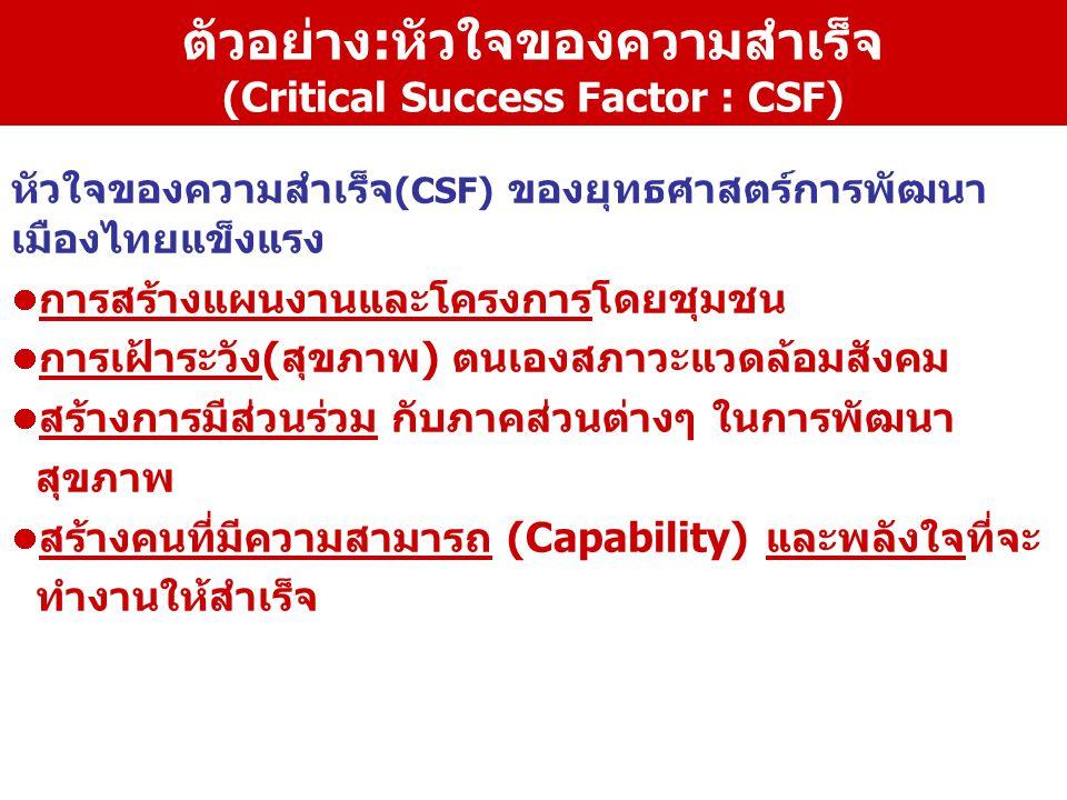 ตัวอย่าง:หัวใจของความสำเร็จ (Critical Success Factor : CSF)