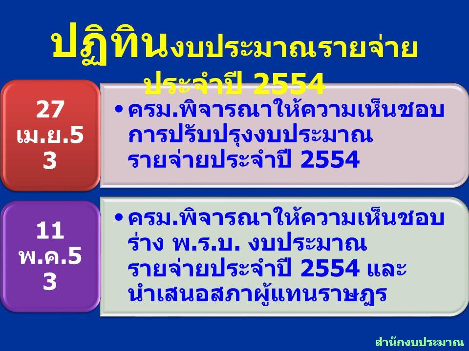 ปฏิทินงบประมาณรายจ่ายประจำปี 2554