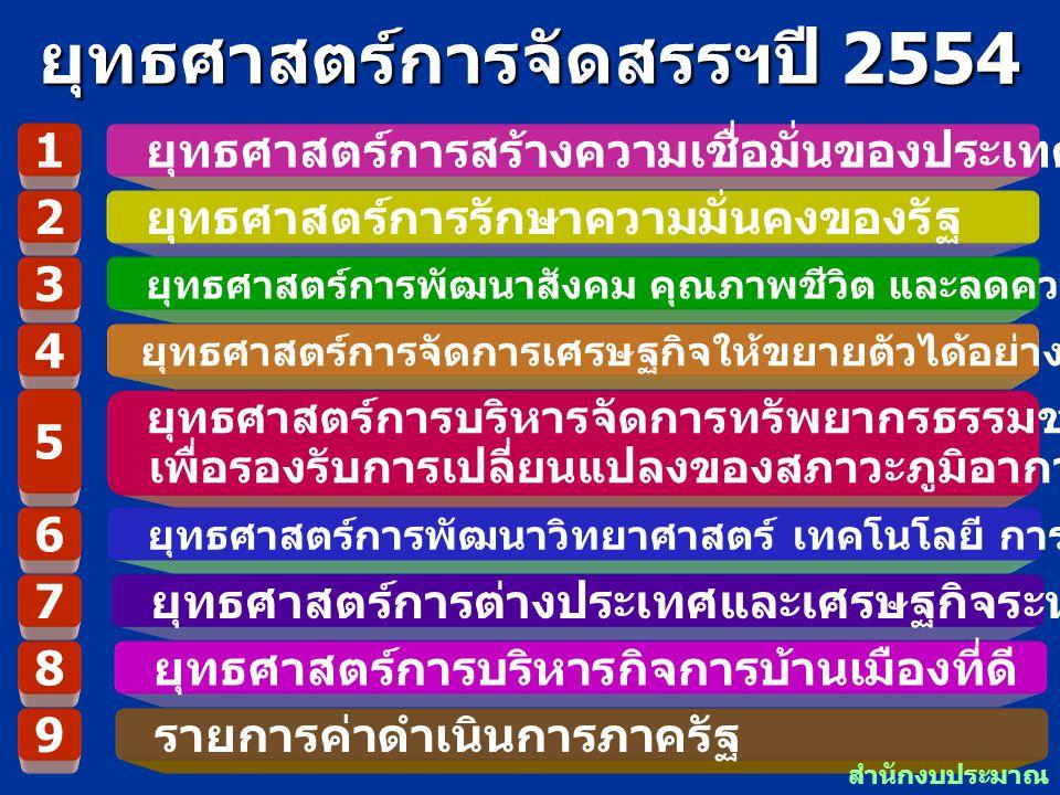 ยุทธศาสตร์การจัดสรรฯปี 2554