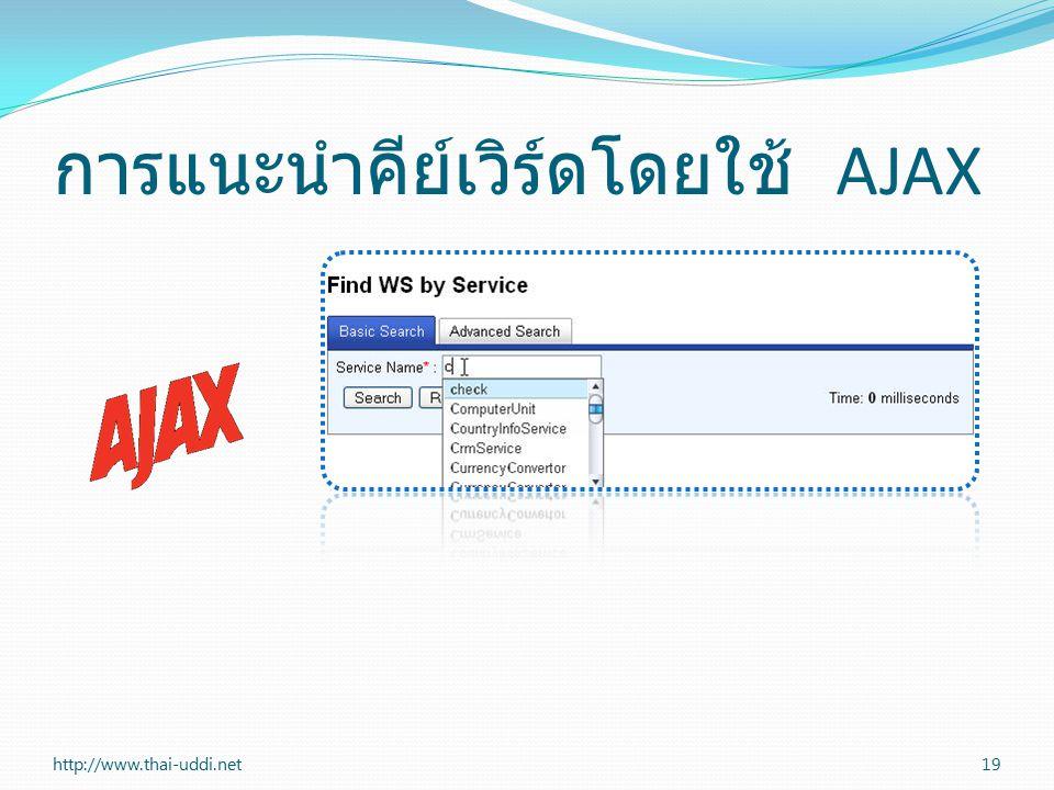 การแนะนำคีย์เวิร์ดโดยใช้ AJAX