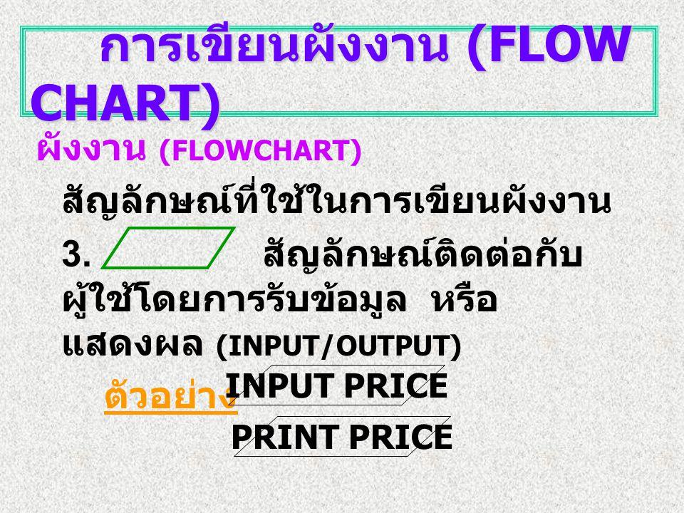 การเขียนผังงาน (FLOW CHART)