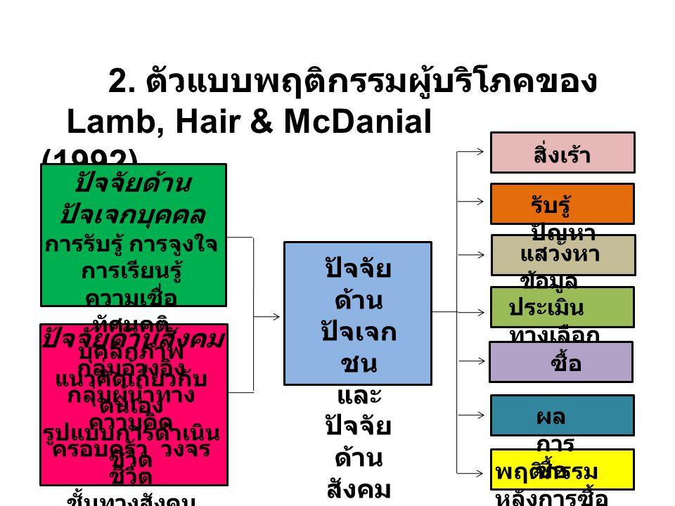 (1992) 2. ตัวแบบพฤติกรรมผู้บริโภคของ Lamb, Hair & McDanial