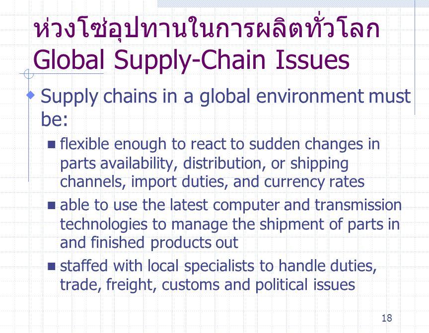 ห่วงโซ่อุปทานในการผลิตทั่วโลกGlobal Supply-Chain Issues