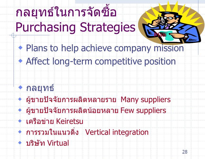 กลยุทธ์ในการจัดซื้อ Purchasing Strategies