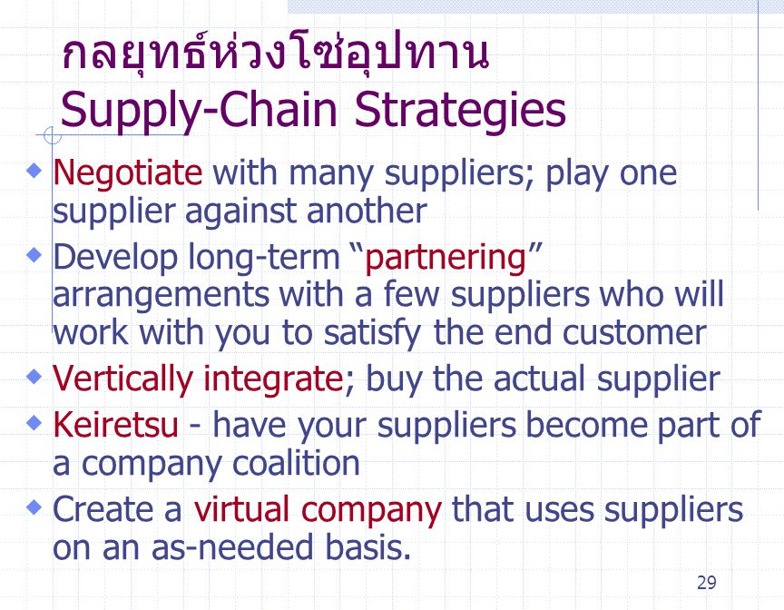กลยุทธ์ห่วงโซ่อุปทาน Supply-Chain Strategies