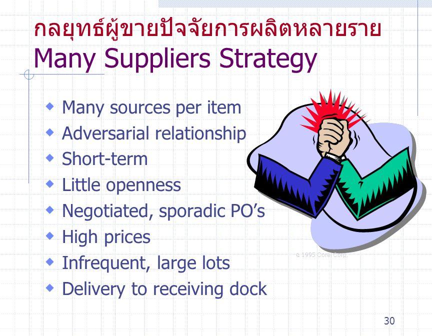 กลยุทธ์ผู้ขายปัจจัยการผลิตหลายราย Many Suppliers Strategy