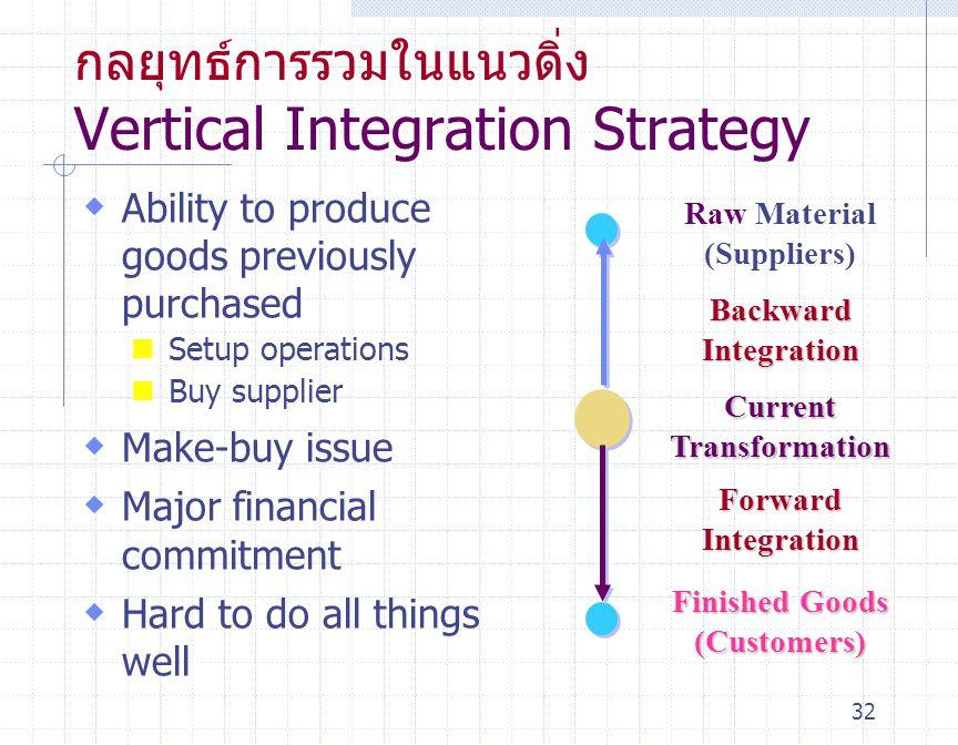 กลยุทธ์การรวมในแนวดิ่ง Vertical Integration Strategy