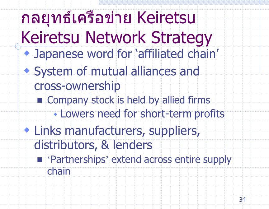 กลยุทธ์เครือข่าย Keiretsu Keiretsu Network Strategy