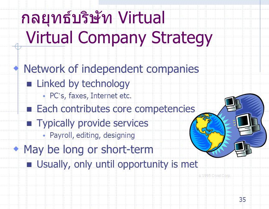 กลยุทธ์บริษัท Virtual Virtual Company Strategy