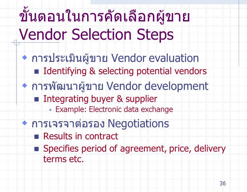 ขั้นตอนในการคัดเลือกผู้ขาย Vendor Selection Steps