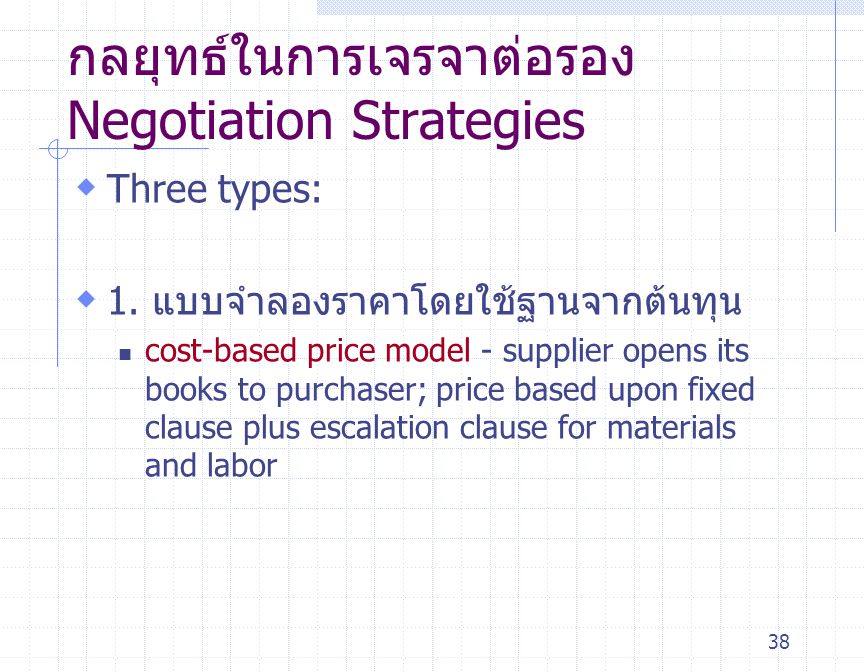 กลยุทธ์ในการเจรจาต่อรอง Negotiation Strategies