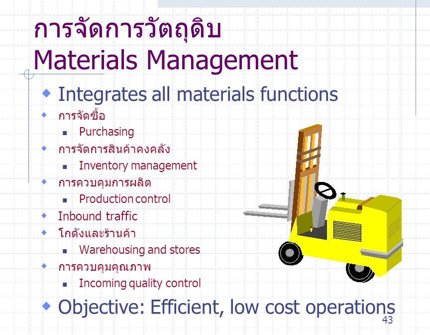การจัดการวัตถุดิบ Materials Management