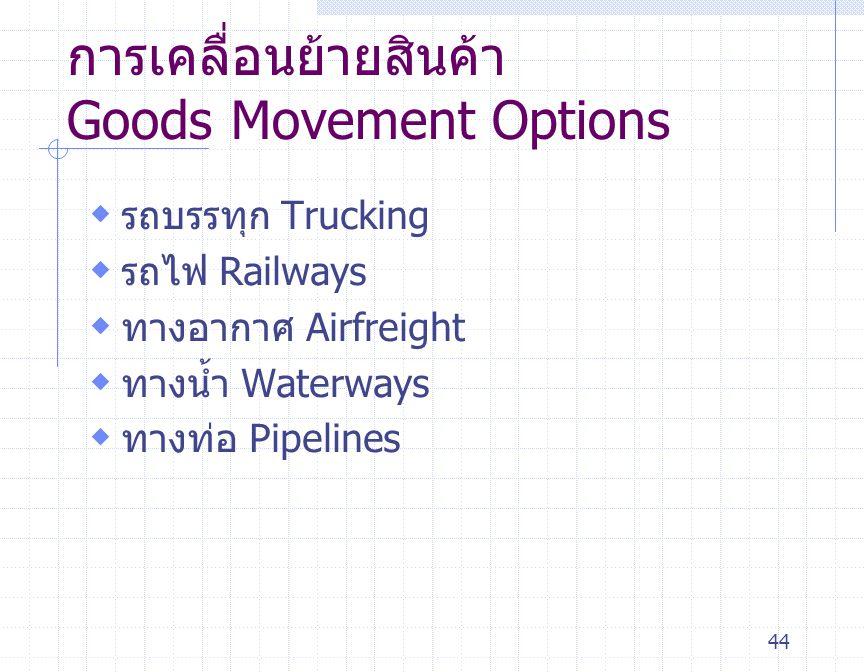 การเคลื่อนย้ายสินค้า Goods Movement Options