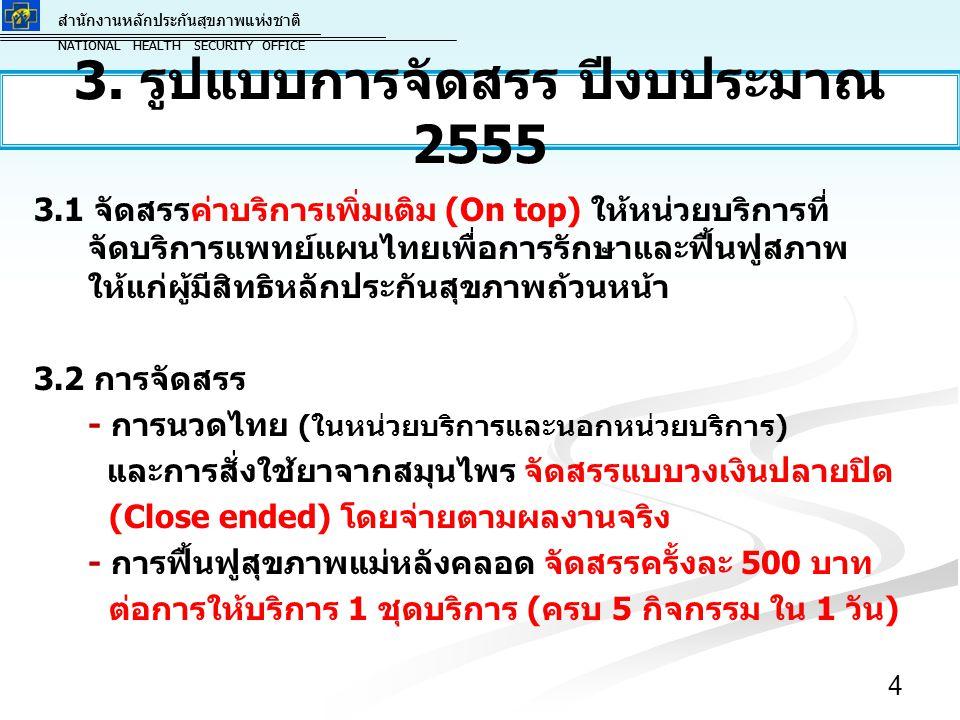 3. รูปแบบการจัดสรร ปีงบประมาณ 2555