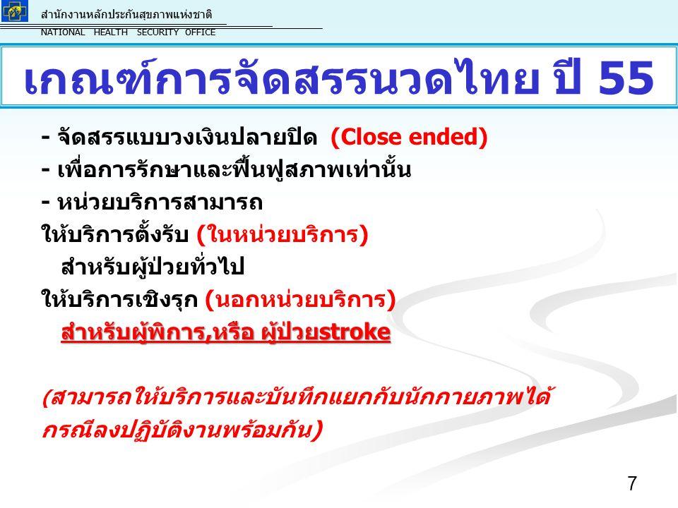 เกณฑ์การจัดสรรนวดไทย ปี 55