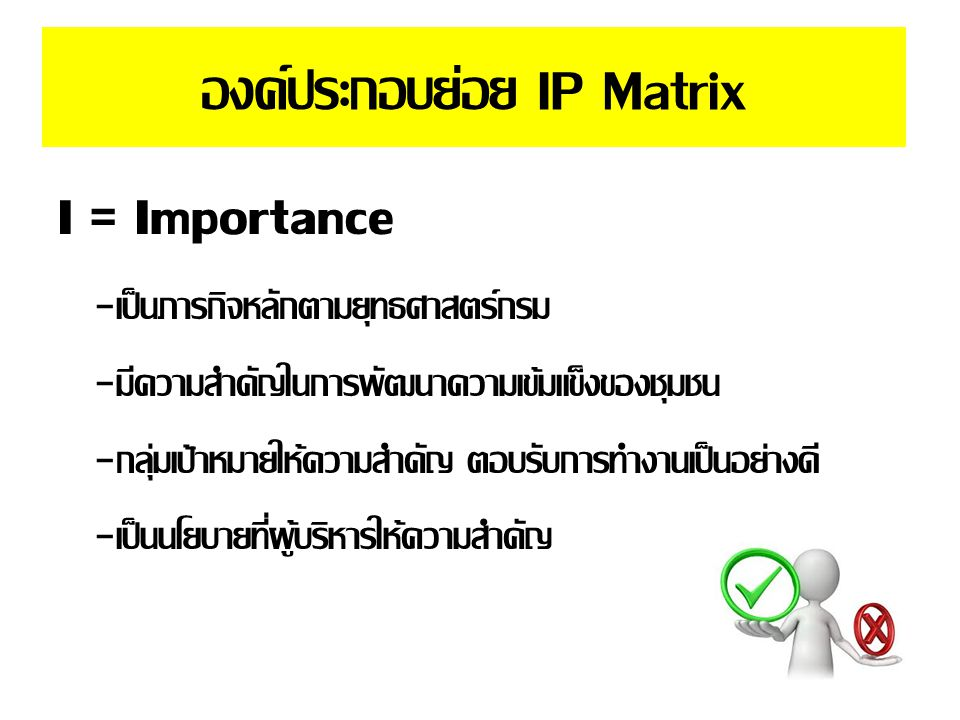 องค์ประกอบย่อย IP Matrix