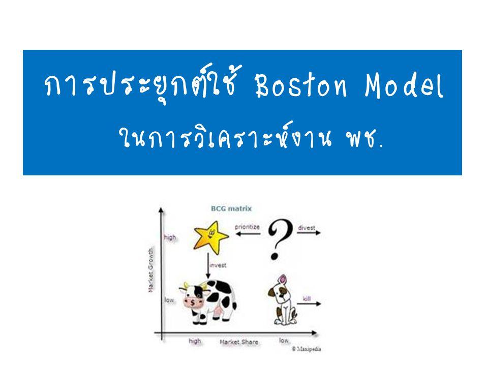 การประยุกต์ใช้ Boston Model ในการวิเคราะห์งาน พช.