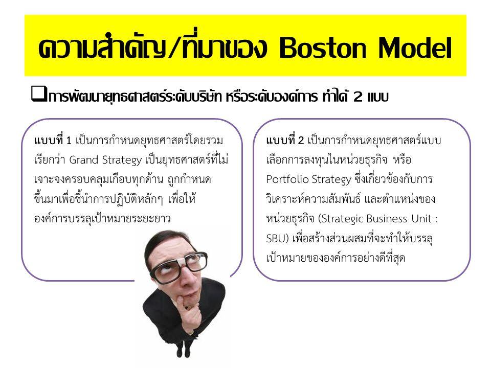 ความสำคัญ/ที่มาของ Boston Model