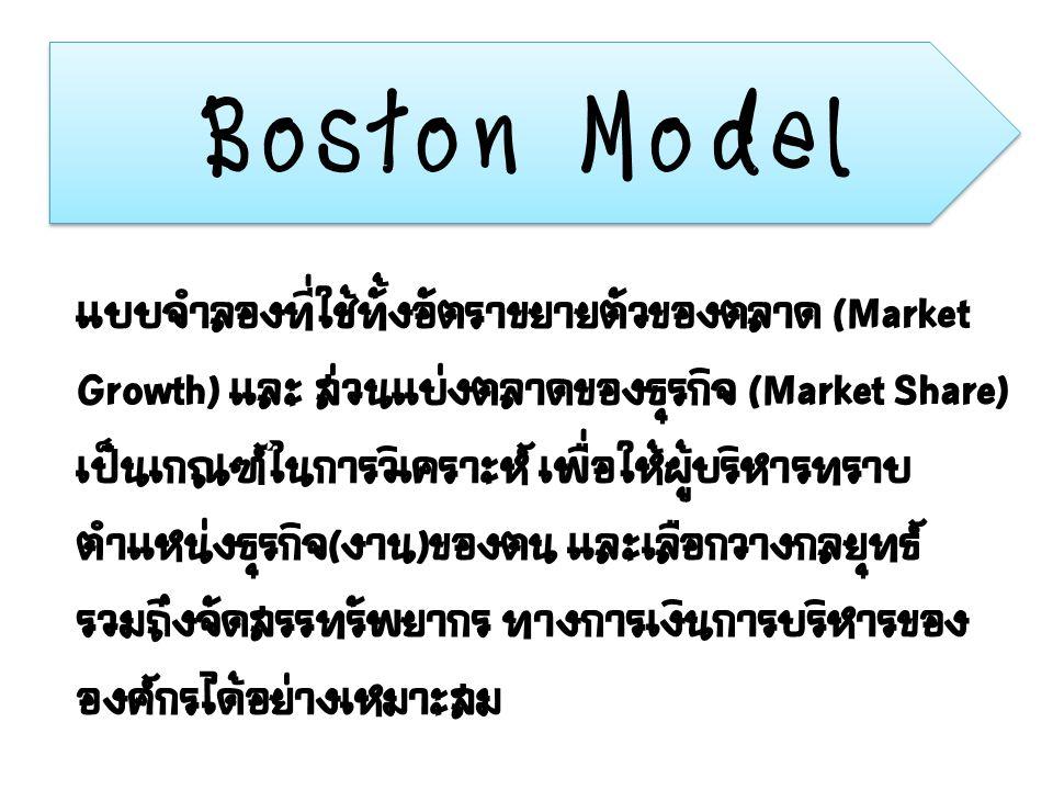 Boston Model