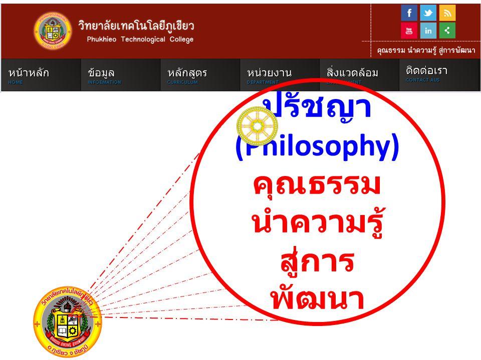 ปรัชญา (Philosophy) คุณธรรม นำความรู้ สู่การพัฒนา