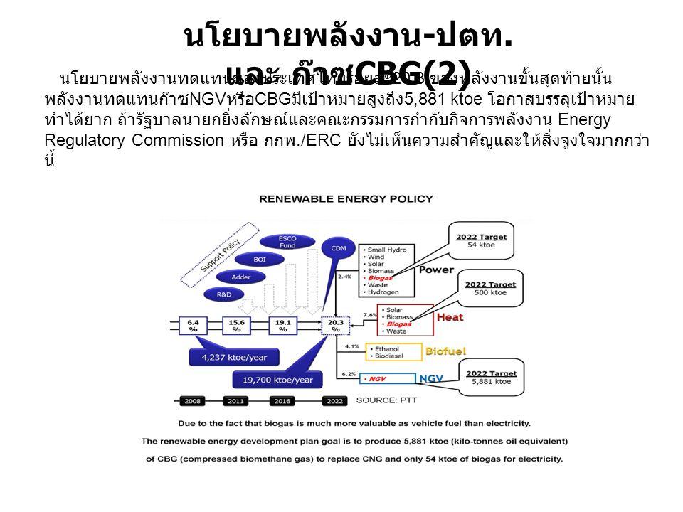 นโยบายพลังงาน-ปตท. และ ก๊าซCBG(2)
