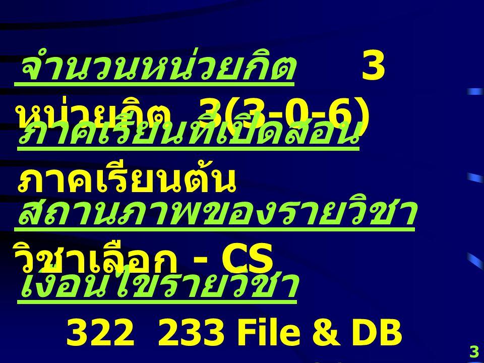 จำนวนหน่วยกิต 3 หน่วยกิต 3(3-0-6)