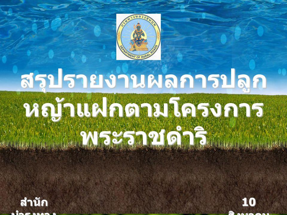 สรุปรายงานผลการปลูกหญ้าแฝกตามโครงการพระราชดำริ