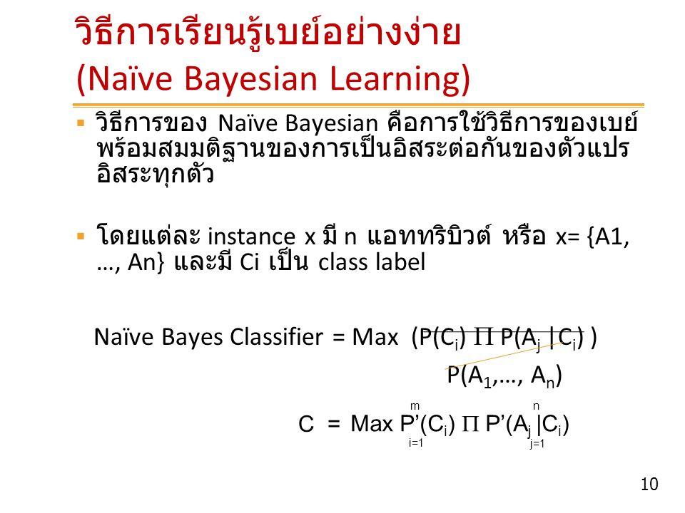 วิธีการเรียนรู้เบย์อย่างง่าย (Naïve Bayesian Learning)